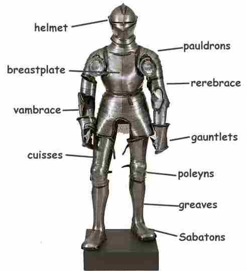 knight_plate_armor_blank_labeled