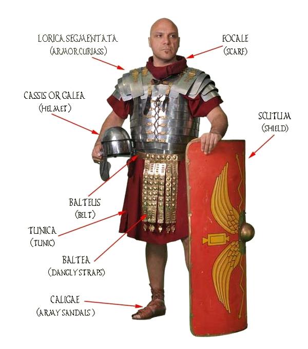 Roman Legionnaire diagram