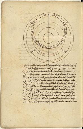 Byzantine science manuscript