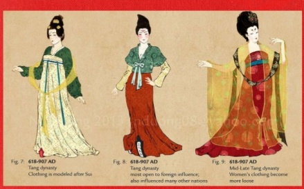 Tang Dynasty female outfits