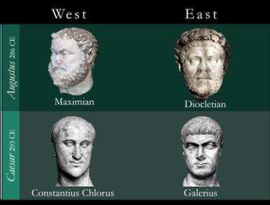 The original Roman Tetrarchy- Maximian, Diocletian, Constantius I Chlorus, and Galerius