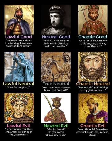 Byzantine emperors personalities D&D style