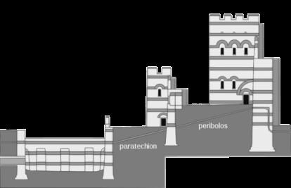 Diagram of Theodosius II's walls of Constantinople