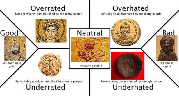 How to describe the Byzantine emperors John II, Justinian I, John I, Alexios I, Constantine V, Andronikos I, and Phocas