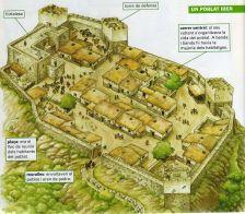 Roman era settlement in Spain