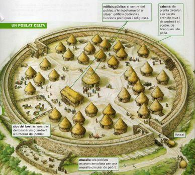 Sample pre-Roman Iberian settlement in Spain