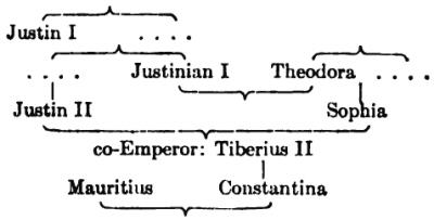 Byzantine_empire_graphic2