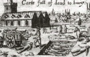 Mass graves for Black Death victims
