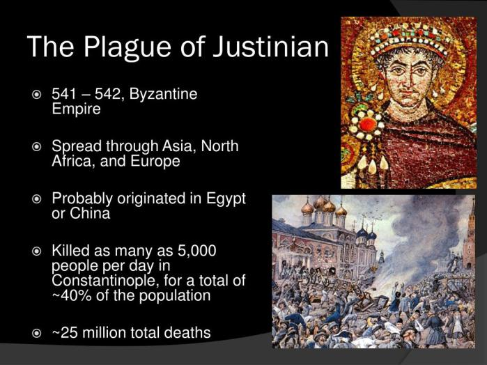 the-plague-of-justinian-l