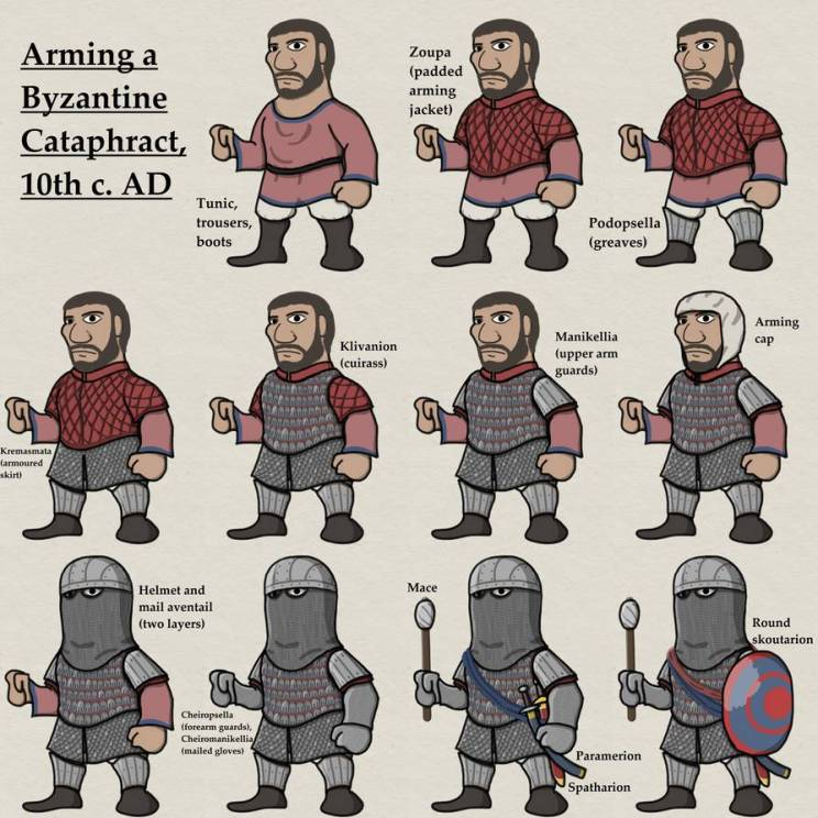 arming_a_byzantine_cataphract_by_foojer_dcn4zpu-pre