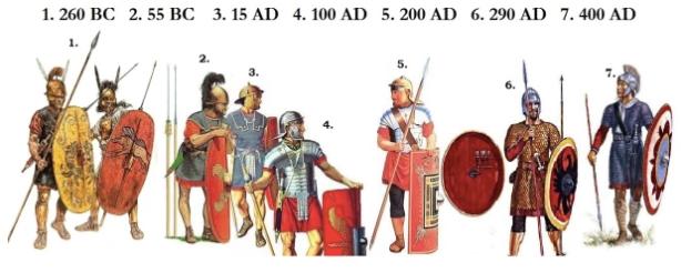 Evolution of the Roman Legionnaire (260BC-400AD)