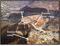 Diagram of the Masa Fortress and the Roman Ramp (Agger)
