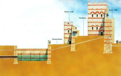 Diagram of the 3-layered Theodosian walls