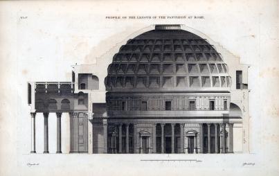 Diagram of Rome's Pantheon