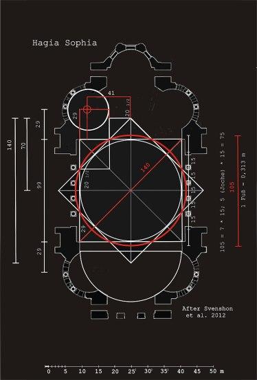 Dimensions of the Hagia Sophia