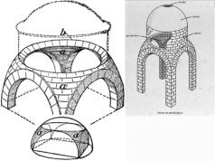 Byzantine Penditive dome