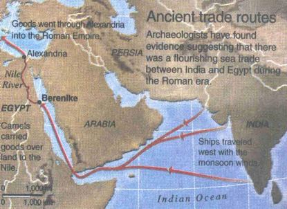 Ancient trade route between the Roman Empire, Parthia and India