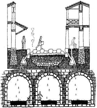 Roman communal drain