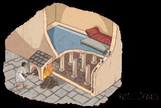 Villa Hypocaust