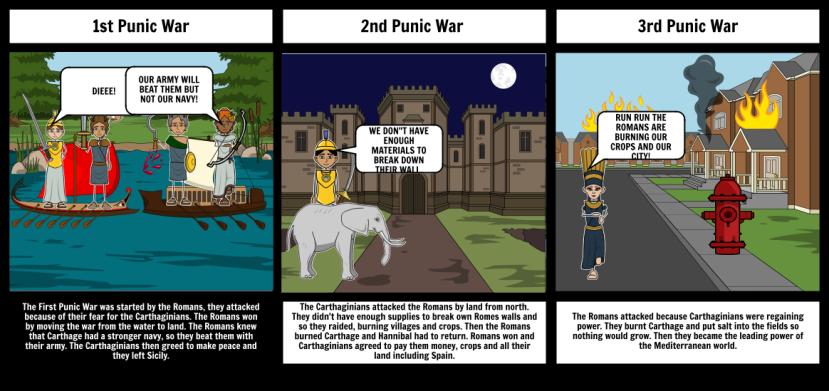 punic-wars