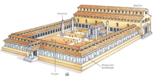 Roman basilica in a colonia