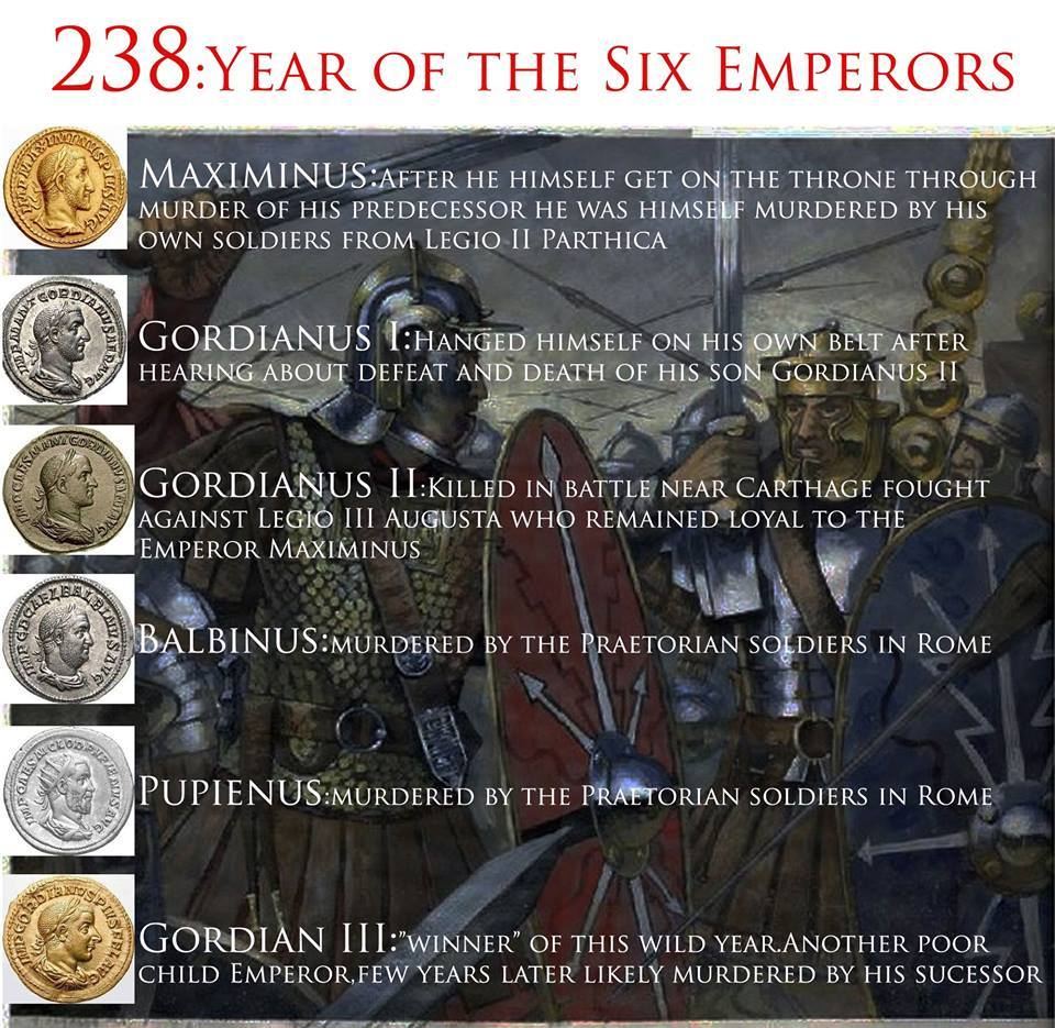 The Year of the Six Emperors