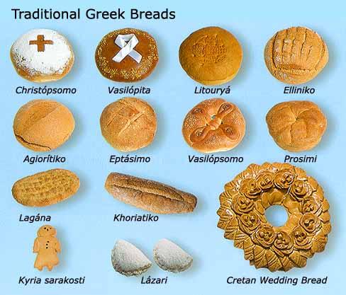 Types of traditional Byzantine Greek breads