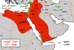Map of Saladin's Ayyubid Empire (red)