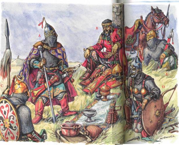 Kievan Rus (left) and Kypchaks (right)