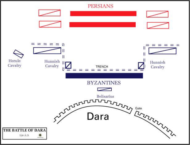 Battle of Dara, 530 diagram