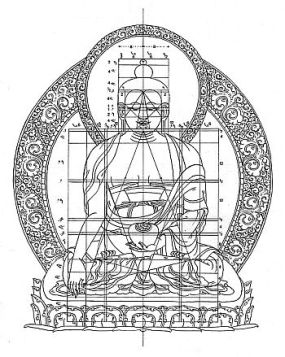 Example of the Silpha Shastras