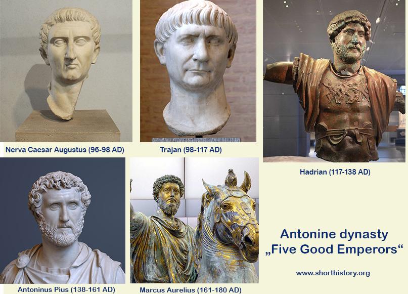 Antonine-Dynasty-Roman-empire