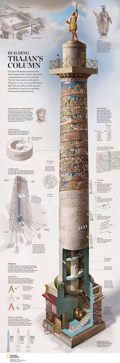 2070e01d64f63fe639b6410c891f8540--trajans-column-roman-architecture